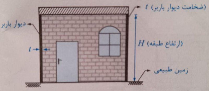 ساختمان بنایی غیرمسلح یک طبقه بدون زیرزمین - طراحی معماری ساختمانهای بنایی - استوارسازان