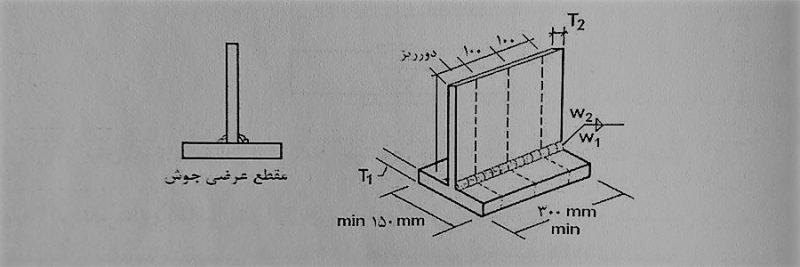 موقعیت نمونههای آزمایشی ورق در ارزیابی دستورالعمل جوشکاری جوش گوشه - بازرسی جوش - استوارسازان