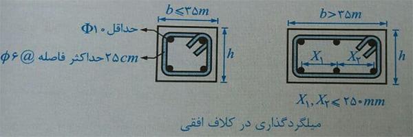 ضوابط و محدودیت میلگرد گذاری در کلاف افقی - ضوابط اجرا ساختمان مصالح بنایی - استوارسازان