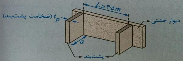 پشت بند ساختمان خشتی - ضوابط اجرا ساختمان مصالح بنایی - استوارسازان