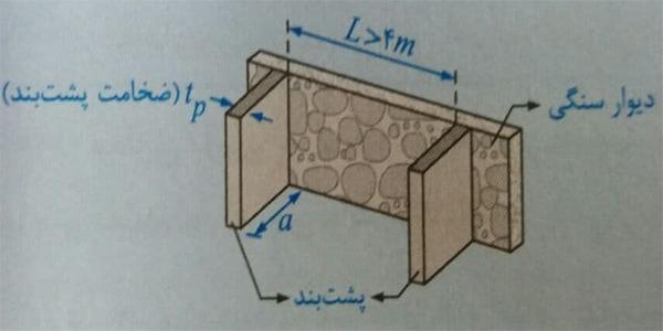 پشت بند ساختمان سنگی - ضوابط اجرا ساختمان مصالح بنایی - استوارسازان