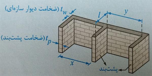 طول دهانه طرفین پشت بند - ضوابط اجرا ساختمان مصالح بنایی - استوارسازان