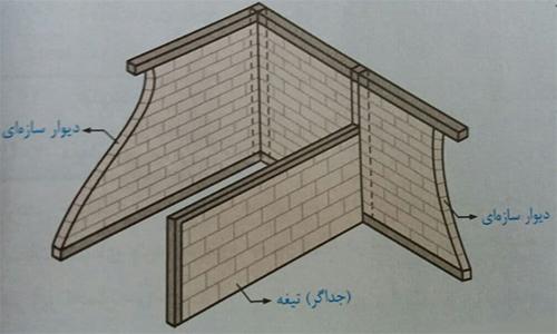 دیوار جداگر رد ساختمان های بنایی - ضوابط اجرا ساختمان مصالح بنایی - استوارسازان