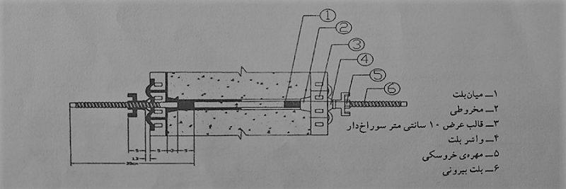قطعات و اجزای فاصله نگهدار ها - انواع قالب بندی بتن - استوارسازان