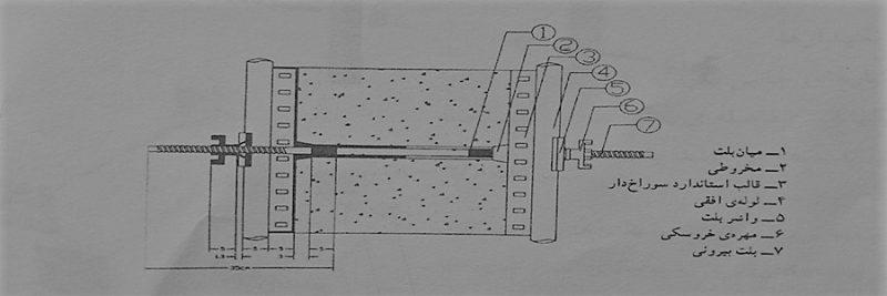 جزئیات استفاده از میان بولت - انواع قالب بندی بتن - استوارسازان