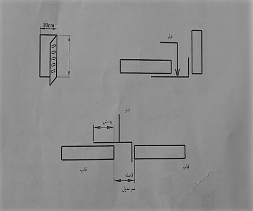 فیلر - انواع قالب بندی بتن - استوارسازان