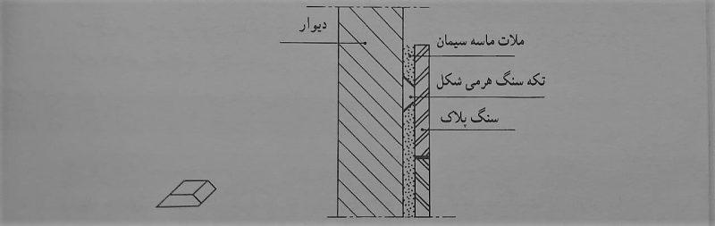 درگیری ملات سیمانی با دیوار و پوشش دهی دور تا دور تکه سنگ متصل به سنگ پلاک - نصب سنگ نمای ساختمان - استوارسازان