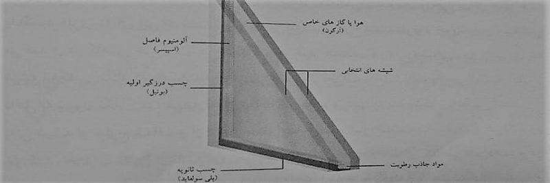 جزئیات شیشه های دو جداره - انواع شیشه در ساختمان - استوارسازان