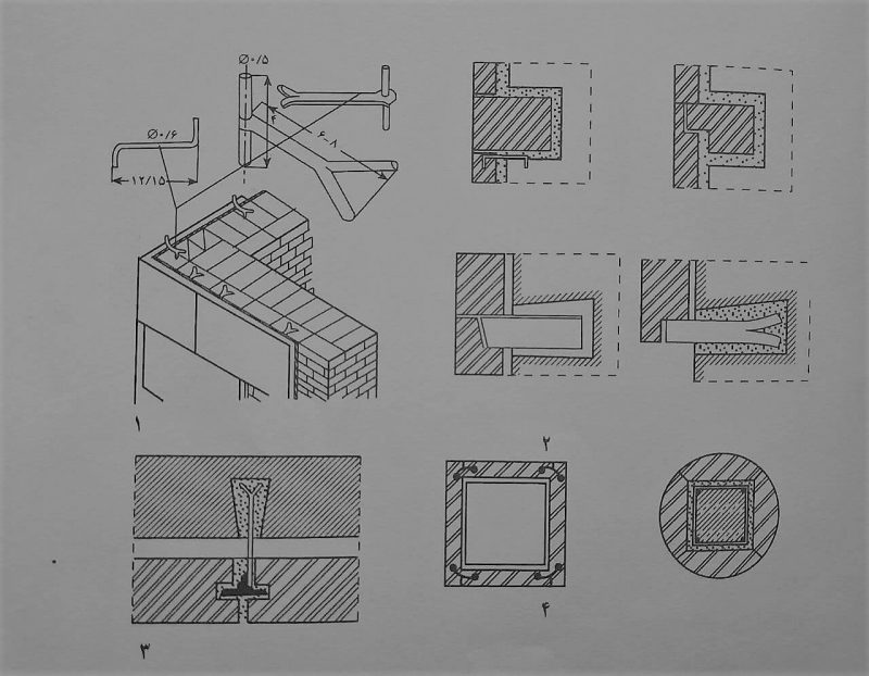 اتصال سنگ به دیوار و اسکوپ - اجرا و نصب سنگ نمای ساختمان - استوارسازان