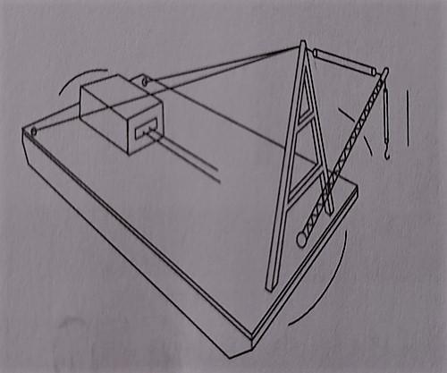 جرثقیل شناور - طبقه بندی جرثقیل ها - استوارسازان