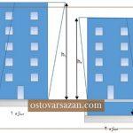 مفهوم تراز پایه و آموزش محاسبه ارتفاع سازه