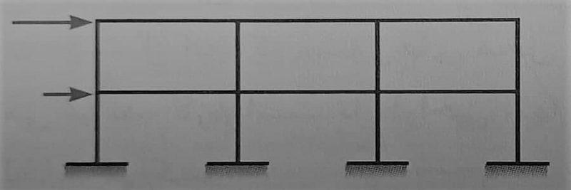 قاب خمشی - قاعده صدسی - استوارسازان