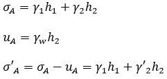 محاسبه تنش ها در یک پروفیل خاک - فرمول های درس مکانیک خاک - استوارسازان 2
