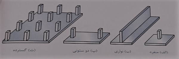 طراحی پی های سطحی همراه با مثال های عملی