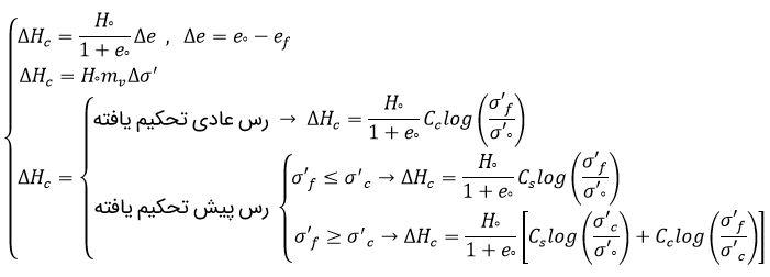 نشست تحکیم - - فرمول های درس مکانیک خاک - استوارسازان