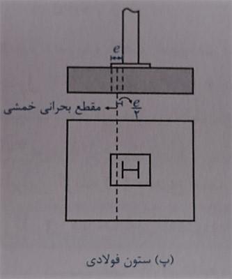 ستون فولادی طراحی پی های سطحی