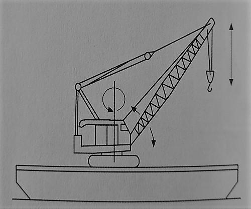 جرثقیل بوم خشک نصب شده روی کشتی - طبقه بندی جرثقیل ها - استوارسازان