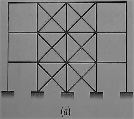 تصویر ضریب نامعینی سازه 1 - استوارسازان