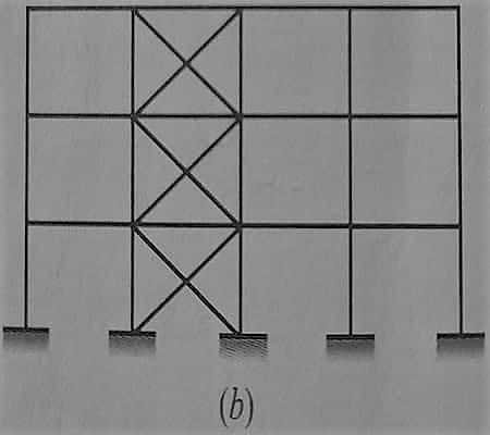 تصویر ضریب نامعینی سازه 2 - استوارسازان