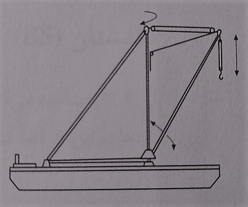 جرثقیل نصب روی شناور (پایه جلو) - طبقه بندی جرثقیل ها - استوارسازان