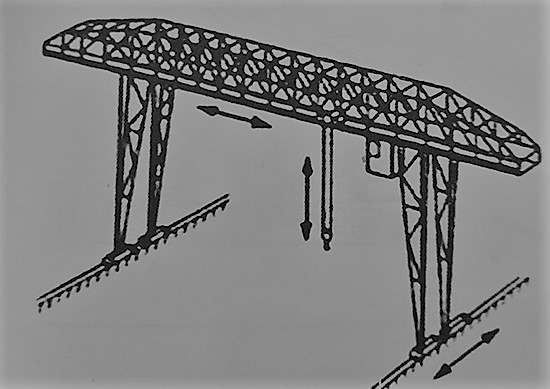 جرثقیل دروازه ای (ستونی) - طبقه بندی جرثقیل ها - استوارسازان