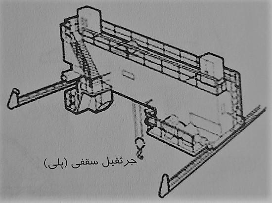 جرثقیل سقفی (پلی) - طبقه بندی جرثقیل ها - استوارسازان