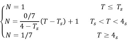 فرمول ضریب اصلاح طیف برای پهنه های با خطر نسبی زیاد -= ضریب بازتاب ساختمان - استوارسازان