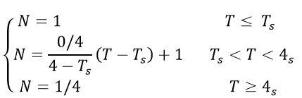 فرمول ضریب اصلاح طیف برای پهنه های با خطر نسبی متوسط - ضریب بازتاب ساختمان - استوارسازان