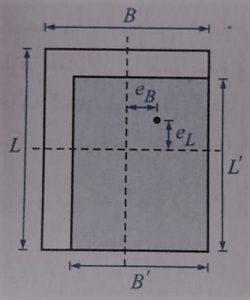 اثر خروج از مرکزیت بار بر ظرفیت باربری طراحی پی های سطحی