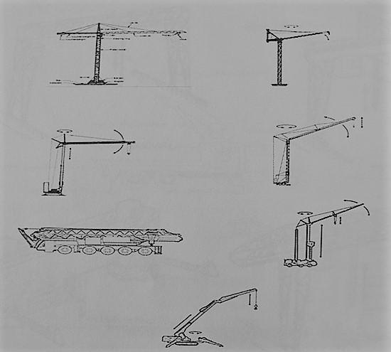 جرثقیل برجی (استاندارد BS) - طبقه بندی جرثقیل ها - استوارسازان