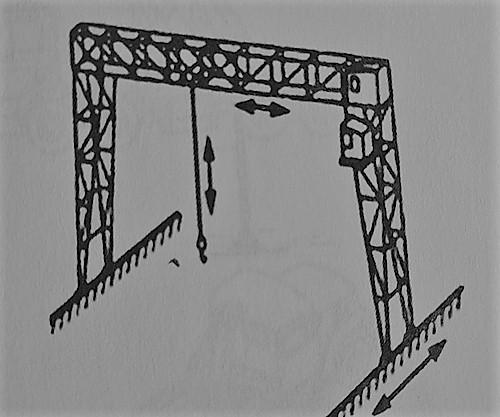 جرثقیل دروازه ای - طبقه بندی جرثقیل ها - استوارسازان