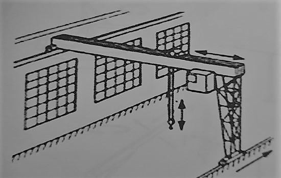 جرثقیل نیمه دروازه ای - طبقه بندی جرثقیل ها - استوارسازان