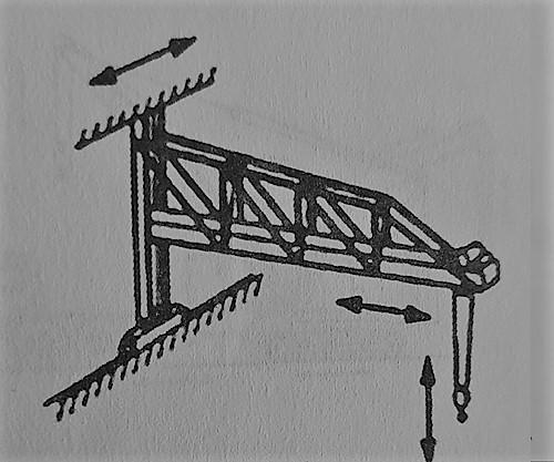 جرثقیل دیواری - طبقه بندی جرثقیل ها - استوارسازان