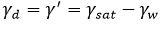 وزن مخصوص غوطه وری خاک در مکانیک خاک - فرمول های درس مکانیک خاک - استوارسازان