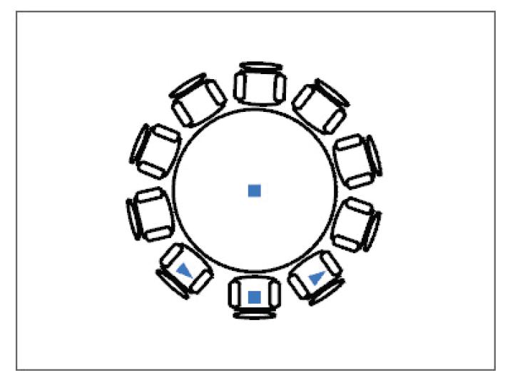 آرایه دورانی در دستور array استوارسازان