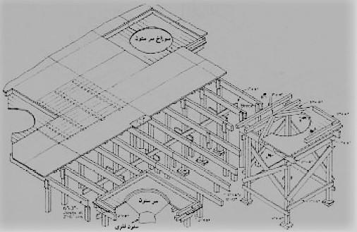 قالب های سنتی سقف برای اجرای دال قارچی - سقف سالید اسلب - استوارسازان
