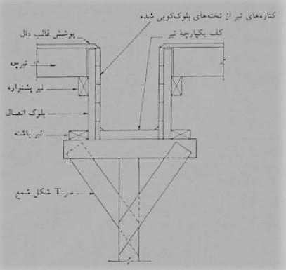 جزئیات قالب بندی تیر - سقف سالید اسلب - استوارسازان