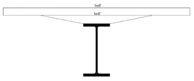 مقطع تیر مرکب - سقف کلالیت - استوارسازان