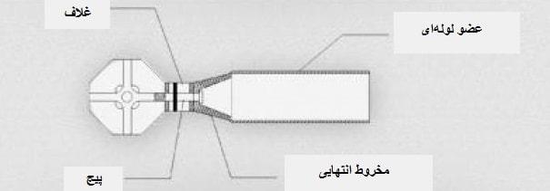 اجزای سیستم پیونده ای در سقف های فضایی - استوارسازان