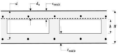 تعریف پارامتر های هندسی در شاردک - سقف شاردک - استوارسازان