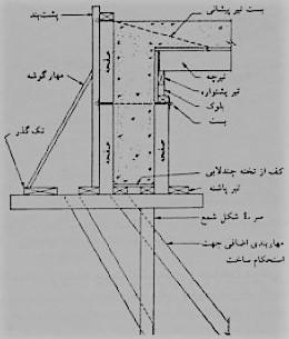 قالب بندی تیر پیشانی با استفاده از صفحات پیش ساخته - سقف سالید اسلب - استوارسازان