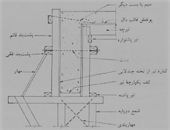 قالب بندی تیر پیشانی با استفاده از پشتبند های قائم - سقف سالید اسلب - استوارسازان