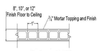 مقطع سیستم میلر پریکا - سقف شاردک - استوارسازان