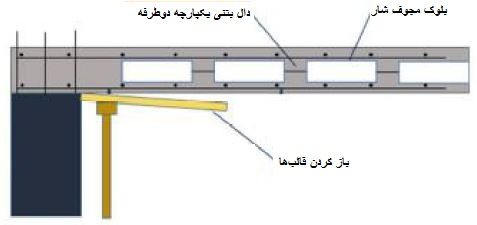 باز کردن قالب ها - سقف شاردک - استوارسازان