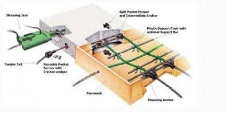 تصویر دال پس کشیده - سقف پس کشیده - استوارسازان