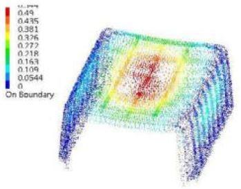 نتایج طراحی قالب پلاستیکی سقف ایزی اسلب - استوارسازان