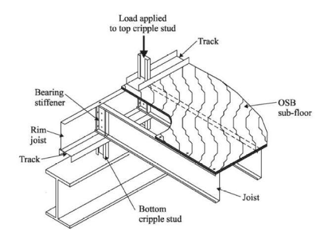 اجزا و قطعات سقف CFS - استوارسازان