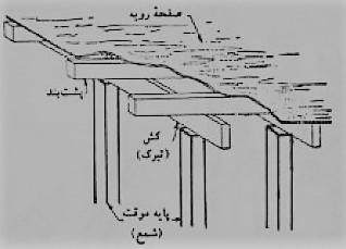 اجزای قالب سقف - سقف سالید اسلب - استوارسازان