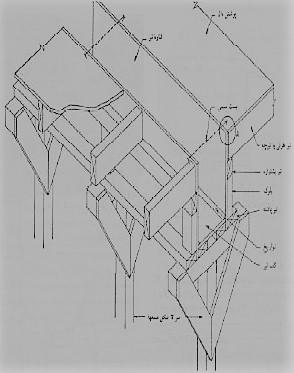 نمونه اجزای قالب بندی تیر به همراه دال متصل - سقف سالید اسلب - استوارسازان