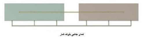 نمای جانبی بلوک شار - سقف شاردک - استوارسازان